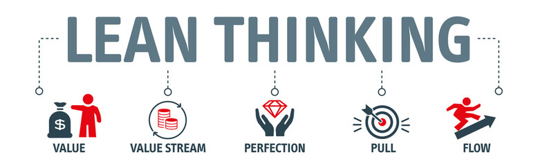 Lean thinking concept vector illustration with text and related icons