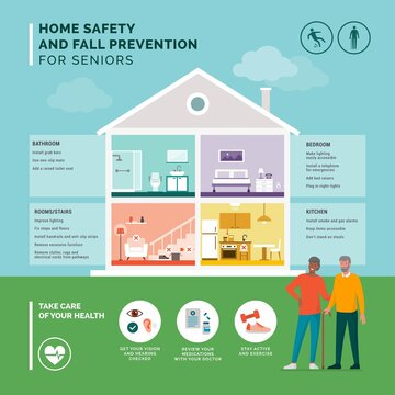 Senior fall prevention and safe home