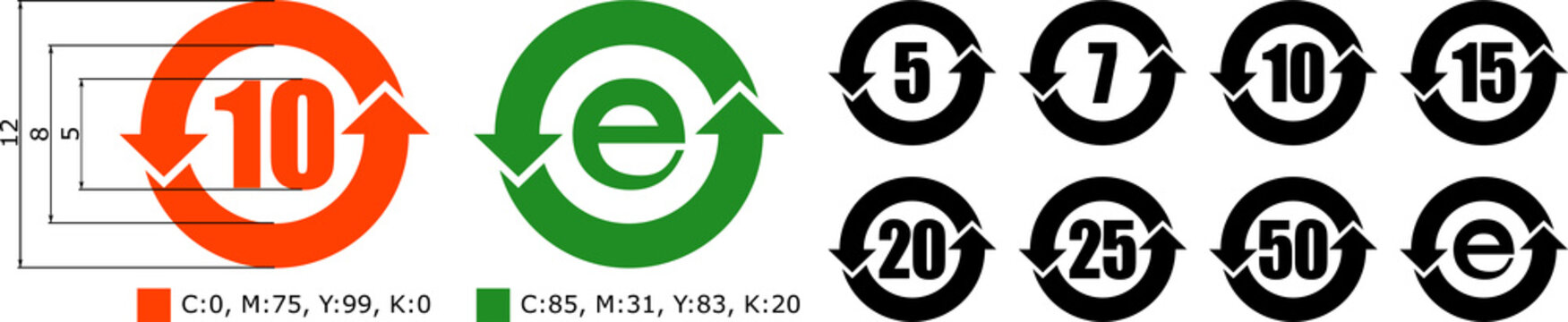 China RoHS - RoHS of Hazardous Substances, or Environment Friendly Use Period icons set (5 7 10 15 20 25 50 years and e symbol) with construction sheet