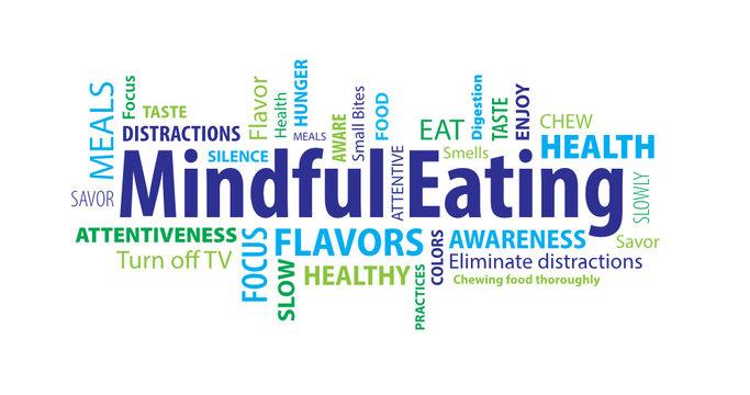 Mindful Eating Word Cloud
