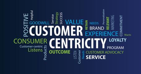 Concept Customer centricity Customer centricity image