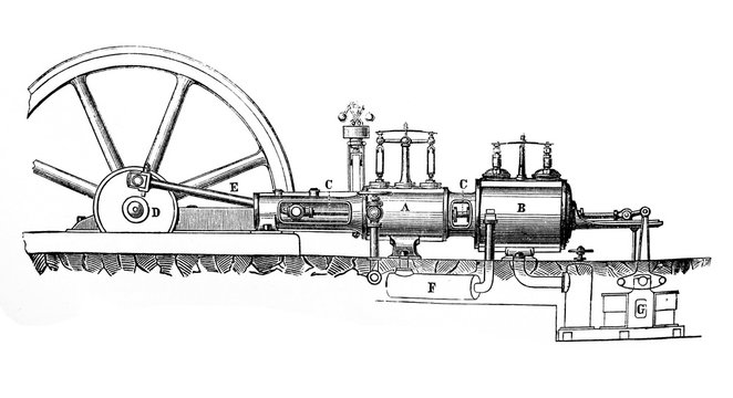 Wolfe system horizontal steam engine in the old book Encyclopedic dictionary by A. Granat, vol. 6, S. Petersburg, 1894