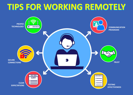 tips for working from home or tips and health practices protocol or new normal safety work protocols concept. eps 10 vector, easy to modify