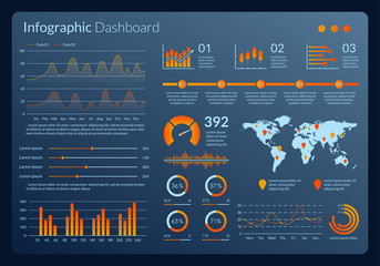 Infographic dashboard interface. Graphic design with data, graph, chart and diagram. Modern Ui and UX template for web, admin panel. Vector illustration.