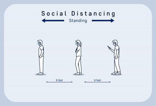 Social distancing concept, standing 6ft apart in queue: People wearing face masks and keeping a safe distance from others to prevent of COVID-19 coronavirus. editable stroke illustration.