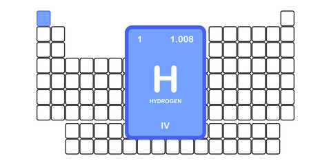 hydrogen atomic element chemical table of elements vector illustration