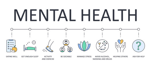 Vector banner 8 tips for good mental health. Editable stroke icons. Get enough sleep eating well. Avoid alcohol, smoking and drugs manage stress. Activity and exercise be sociable helping others