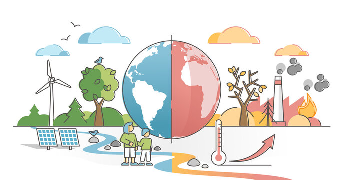 Climate change with weather global greenhouse warming risks outline concept