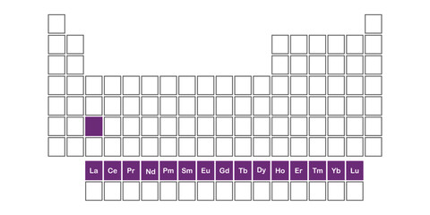 lanthanide series table of chemical elements with labels vector illustration