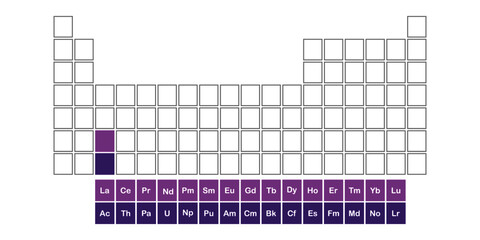 lanthanide and actinide series table of chemical elements vector illustration