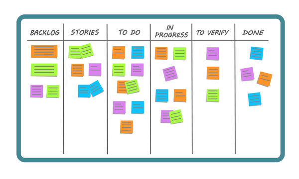 Scrum task board or kanban board. Visualizing the workflow with various stages of work process and colorful cards with tasks. Management teamwork concept. Vector illustration