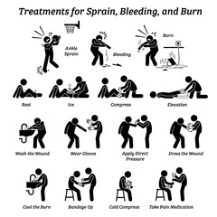 Treatments for sprain, bleeding, and burn stick figures icons. Vector illustrations of emergency response medical procedures for injuries and wounds with bandages, ice, elevation, and medication.