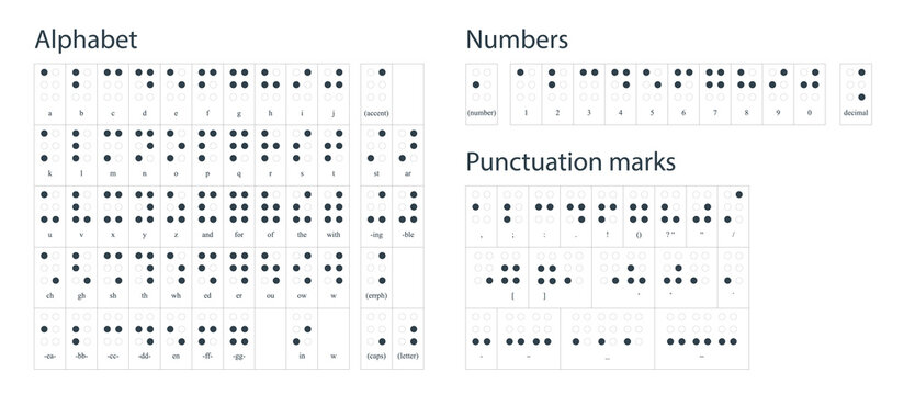 Abc for vision disable blind people. Braille letter as dot.