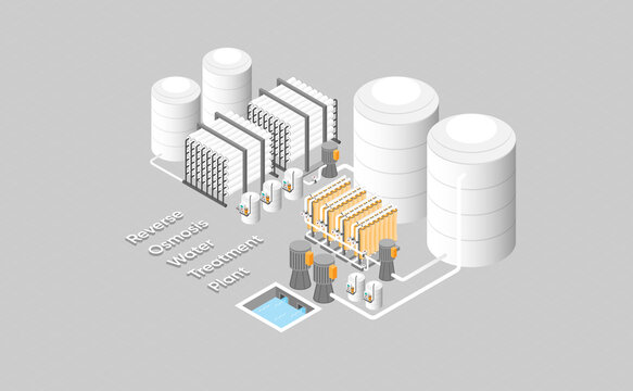 drinking water purification plants, reverse osmosis plants in isometric graphic
