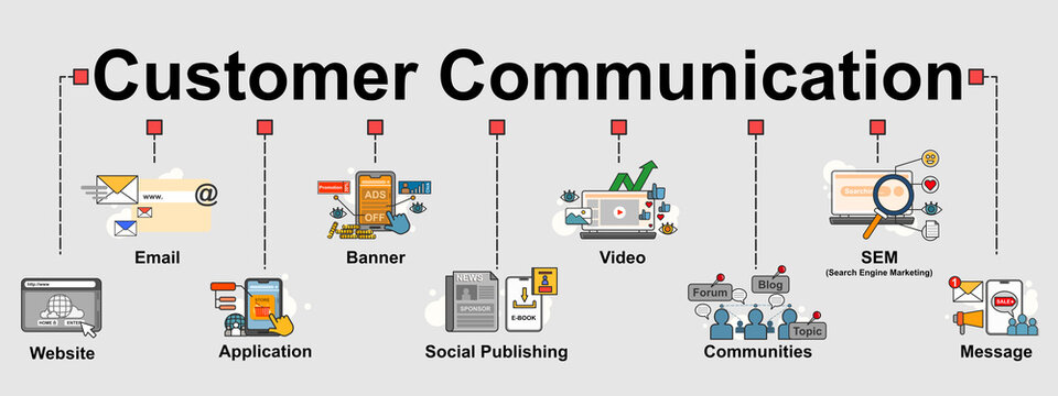 The vector banner of top communication channels most used by customer. Creative flat design for web banner, marketing planning or business presentation.