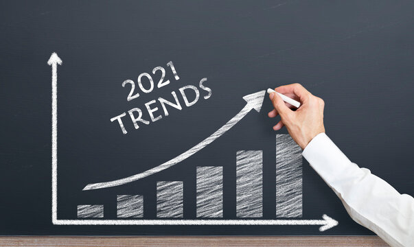 2021 trends. outstanding innovations in the business world and education