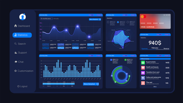 Online Payment or Credit cards site. Infographic template admin dashboard. Simple blue design of interface, admin panel with graphs, chart diagrams. Vector abstract modern web UI/UX design