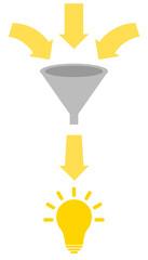 Eingabe Filterung und Ausgabe von Ideen