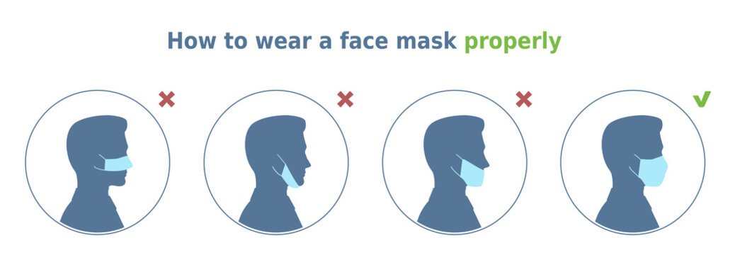 Vector illustration 'How to wear a face mask properly'. 4 circle icons set. Man demonstrates correct way and common mistakes of face mask wearing. Instruction for health posters and banners.
