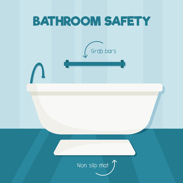 Bathtub with grab bars and non slip mat. Bathroom safety month concept. Safe interior for seniors and elderly people. Vector flat illustration
