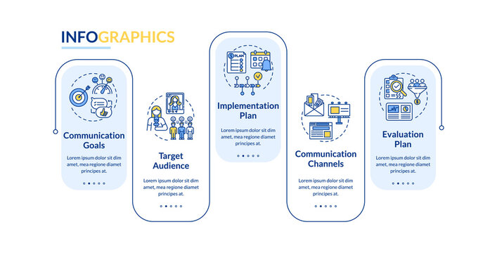 Communication strategy components vector infographic template. Business plan presentation design elements. Data visualization with 5 steps. Process timeline chart. Workflow layout with linear icons