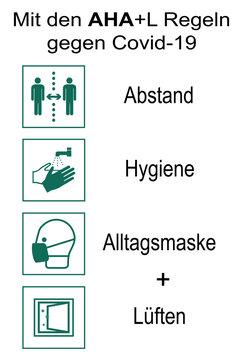 Hinweisschilder mit der neuen AHA + L Regel, Abstand, Hygiene, Altagsmaske und lüften. Vektordatei