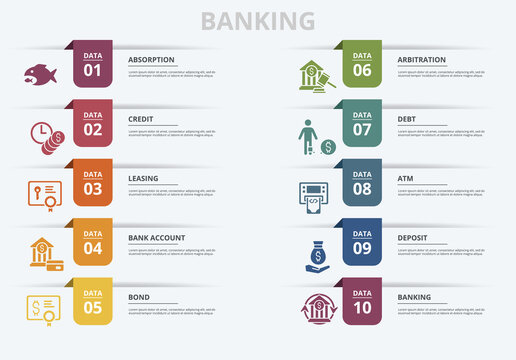 Infographic Banking template. Icons in different colors. Include Absorption, Credit, Leasing, Bank Account and others.