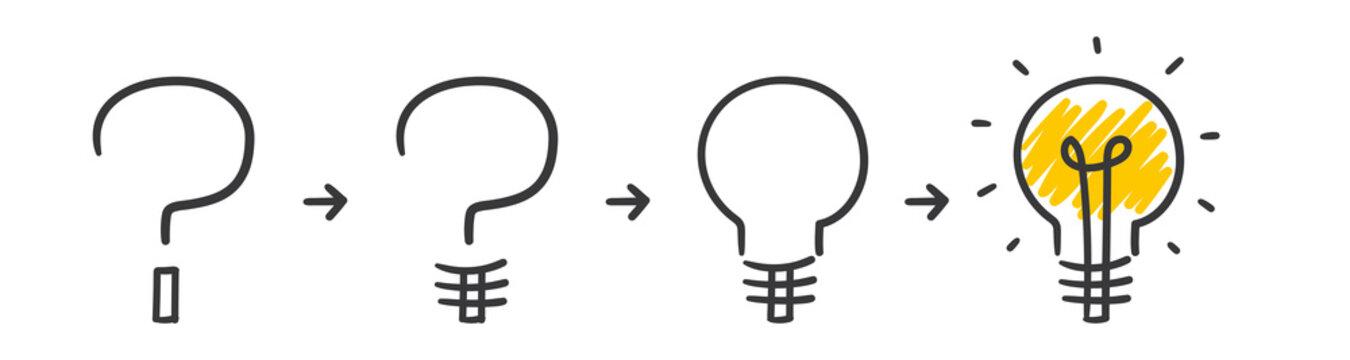 Question Idea Banner concept