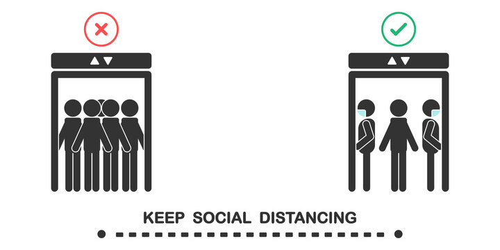 A symbol of promoting social distancing and wearing a masks for standing in the elevator to prevent the spread of COVID-19, New normal concept, Sign and symbol COVID-19 illustration.