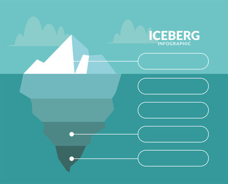 iceberg infographic with clouds vector design