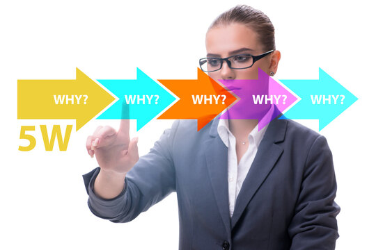 Five whys concept with businessman pressing virtual button
