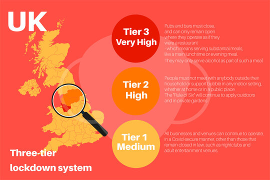 UK Local Lockdown Three tier system vector Infographic