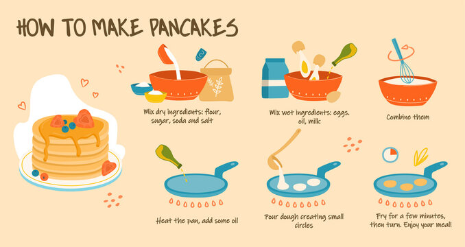 Instructions, steps, infographics for making delicious pancakes for Breakfast. Flat cartoon vector illustration
