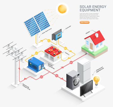 Solar energy equipment system vector illustrations.