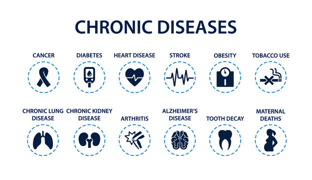 Chronic Diseases Chronic Illness icon vector illustration.