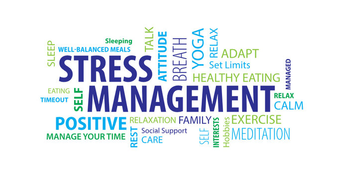 Stress Management Word Cloud on a White Background