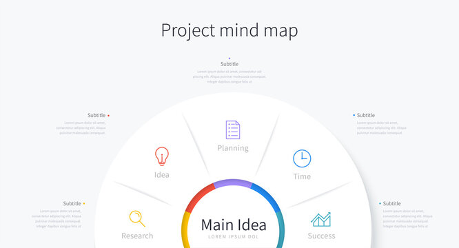 Project mind map infographics