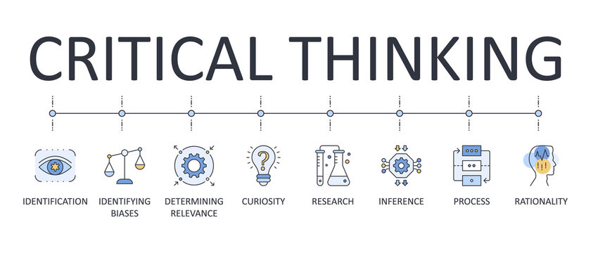 Vector banner infographics critical thinking. Editable stroke. Process identification research rationality icons. Curiosity identifying biases inference determining relevance
