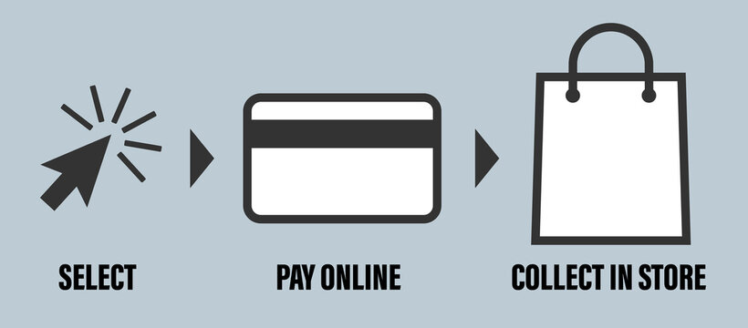 order and pay online and collect in store concept icons vector illustration
