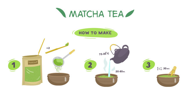 Matcha Tea Preparation Instruction Vector Design. Tea Powder, Bamboo Spoon, Whisk, Ceramic Bowl, Sieve, Tea Pot.