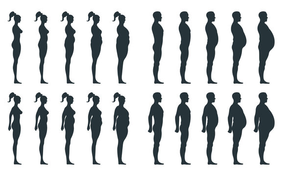 Black view side body silhouette, fat extra weight female, male anatomy human character, people dummy isolated on white, flat vector illustration. Unhealthy lifestyle.