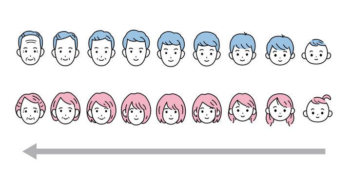 男女の老化 歳を取る 顔の変化