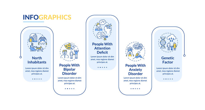Winter blues risk groups vector infographic template. ADHD, anxiety disorder presentation design elements. Data visualization with 5 steps. Process timeline chart. Workflow layout with linear icons