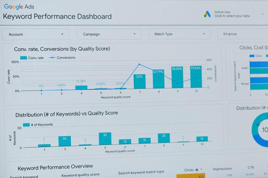 Google ads keyword performance dashboard