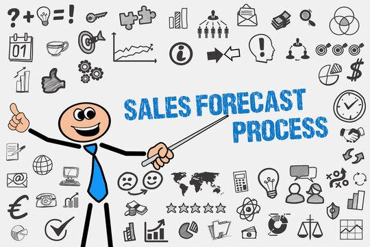 Sales Forecast Process