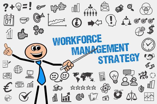 Workforce Management Strategy