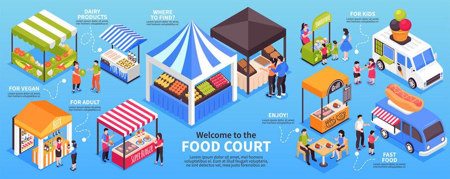 Fair Food Court Infographics