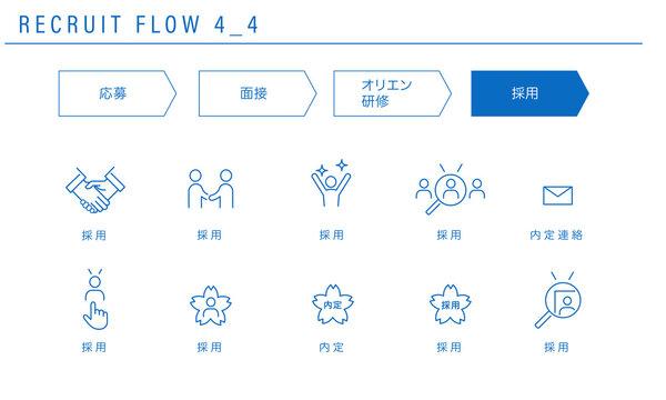 採用の流れのシンプルなアイコンセット4_4(採用)