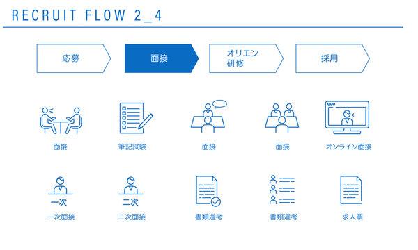 採用の流れのシンプルなアイコンセット2_4(面接)