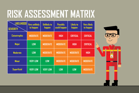 Risk assessment matrix graphic illustration for Health and Safety at workplace.